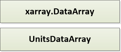 _images/units-data-array.png